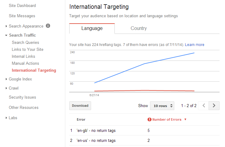 International targeting feature webmaster tools